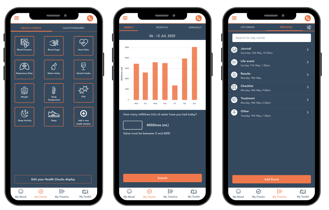 MiOK Health and Wellbeing App